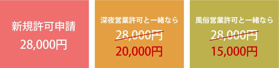 新規許可申請 28,000円
