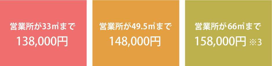 138,000円~