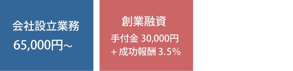 会社設立65,000円~
